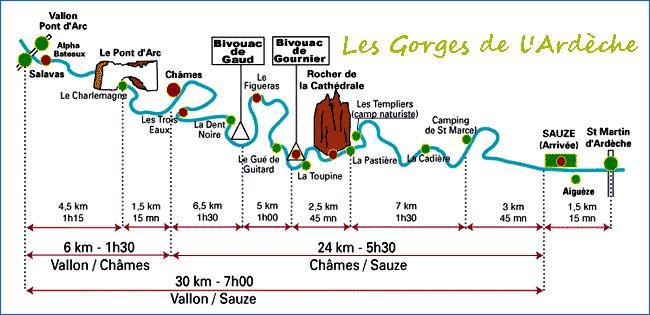 descente des gorges de l'Ardèche canoë et kayak